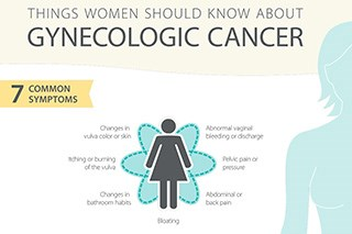 Things Women Should Know About Gynecologic Cancer (Infographic)