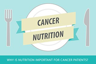Cancer Nutrition (Infographic)